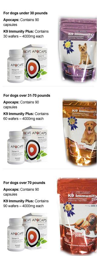 Apocaps® and K9 Immunity Plus™